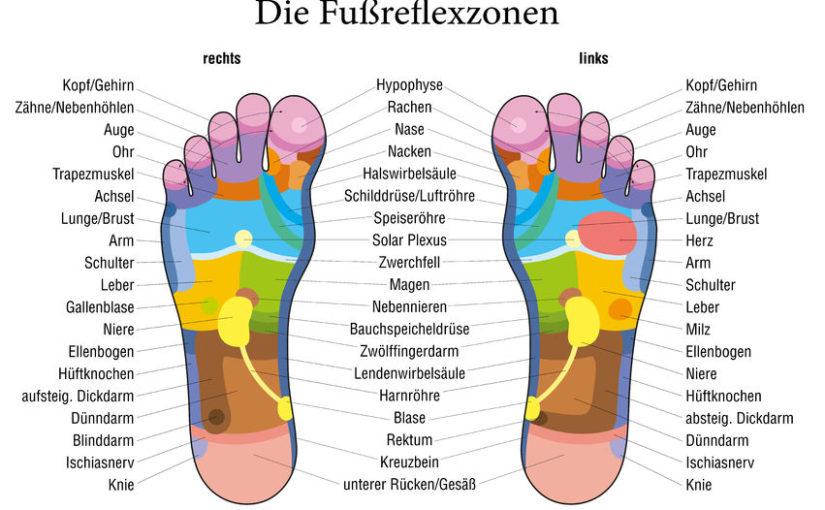 Fußreflexzonenmassage zur Selbsthilfe